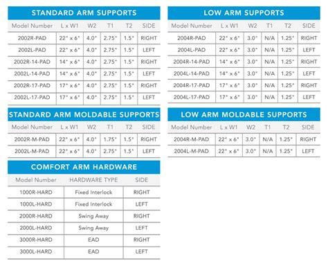 comfort order comfort arm