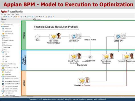 appian workflow appian the for effective management