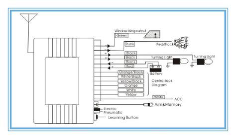 karr security alarm wiring diagram karr alarm battery
