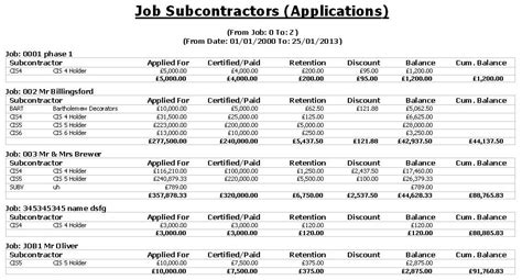 Job Costing Software For The Uk Construction Industry Accounting Subcontractor Application Template