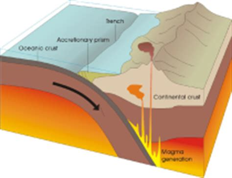 ireland and plate tectonics