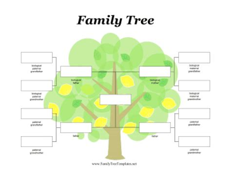family tree portrait template family trees for non traditional families 4fotowall