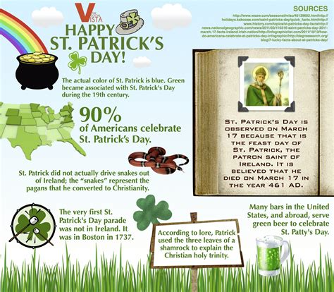 s day information st patrick s day infographic list