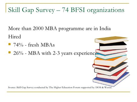 Tier 3 Mba Colleges In India by What Industries Expect From Management Students