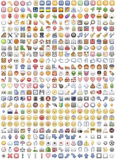 list of android emojis 25 unique emoji list ideas on go emoji check emoji and emoji emoticons