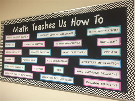 Math Decorations For Classroom by Math Teaches Us How To Great Bulletin Board For A Math