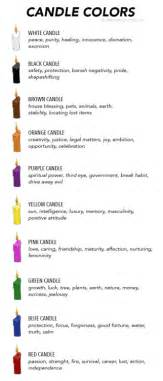 candle color meaning chart candles beautiful candle color meanings ideas candle