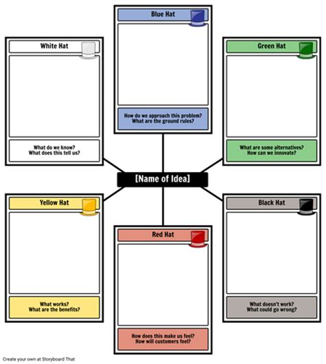 hats template six thinking hats in the classroom 6 thinking hats