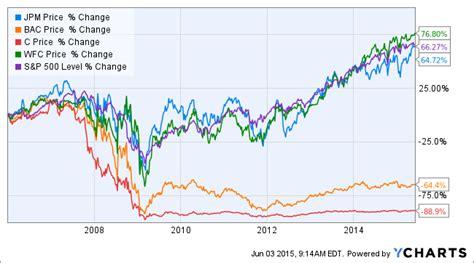 who owns jpmorgan bank is jpmorgan ceo dimon really worth 1 billion