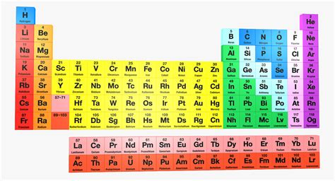 periodic table of elements periodic table with elements brokeasshome com