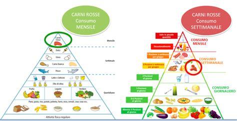ministero salute alimentazione piramide alimentare qual 232 quella giusta foodinsider it