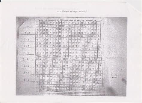 tavola originale il gioco lotto su nonsololotto