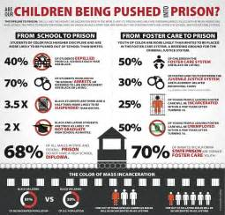 probation color code system fact sheet how bad is the school to prison pipeline