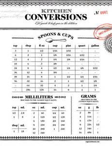 printable kitchen conversion chart sugar and charm sugar