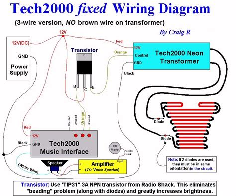 neon car wiring diagram 28 images dodge neon wiring