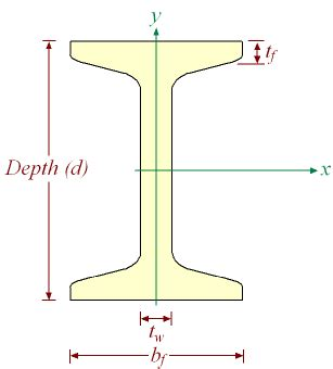 i beam cross section dimensions steel s section i beams