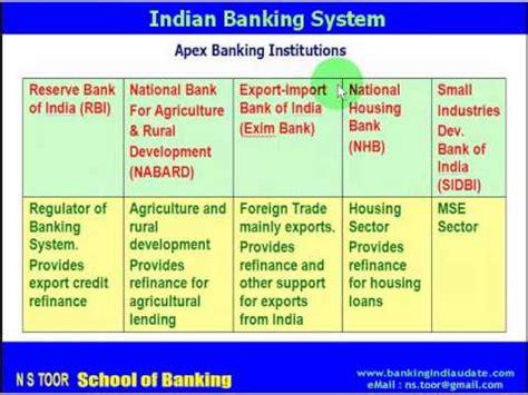 indian bank banking indian banking system