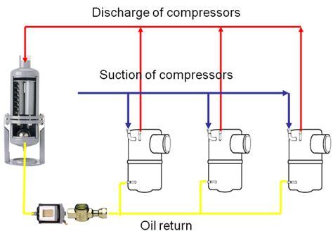 who makes maratherm ac units refrigeration keeprite refrigeration warranty