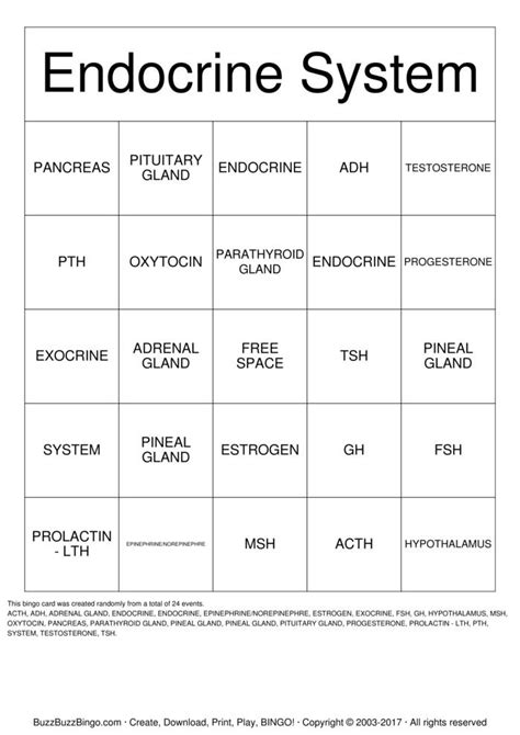 Gift Card Systems - endocrine system bingo cards to download print and customize
