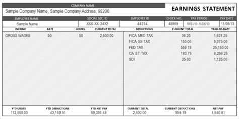 24 Pay Stub Templates Sles Exles Formats Download Free Premium Templates Pay Stub Template