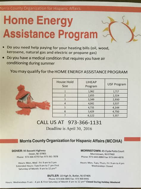 home energy assistance program for morris county residents