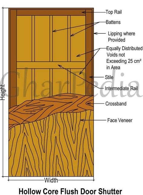exterior flush door different types of flush doors