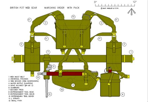 pattern 08 web equipment the world war two tommy el 1937 pattern web equipment o