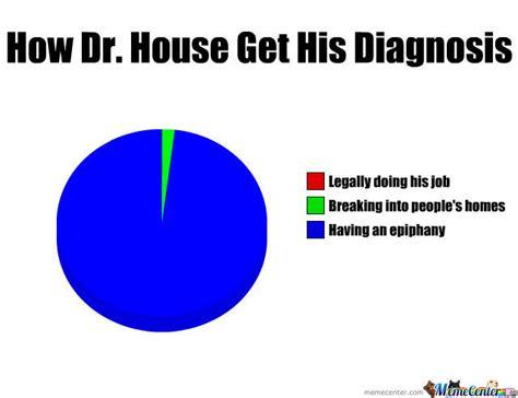 dr house meme dr house by pengu 333 meme center
