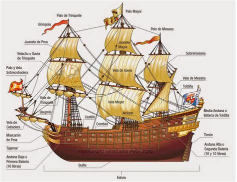 un barco y sus partes con trazo firme on twitter quot nomenclatura de las partes de