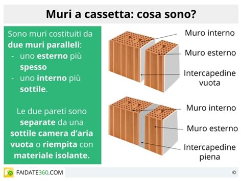 Muri Portanti Si Possono Abbattere by Muri Portanti Si Possono Abbattere Home Design E
