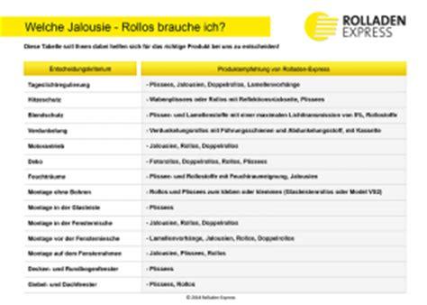 Jalousien Reparatur by Jalousien Montage Jalousie Reparatur Jalousien Und