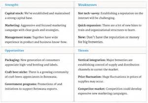 brewery business plan template swot analysis exles bplans