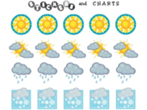 printable weather stickers let s learn about the weather a magical childhood