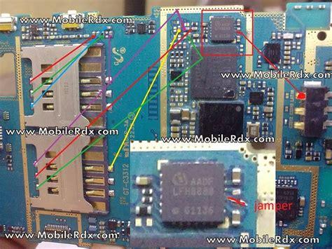 galaxy s3 sim card size template sim card diagram sim card animation elsavadorla