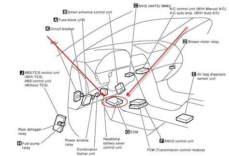 2001 nissan maxima p0505 20001 nissan maxima se code p0505 i replace iac valve