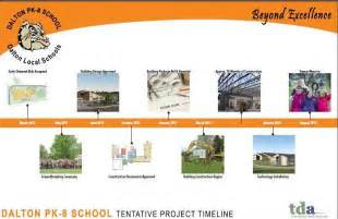 dalton local schools timeline of the project