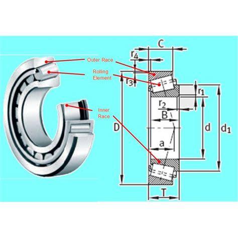 machine design journal bearing what are tapered roller bearings types of bearings