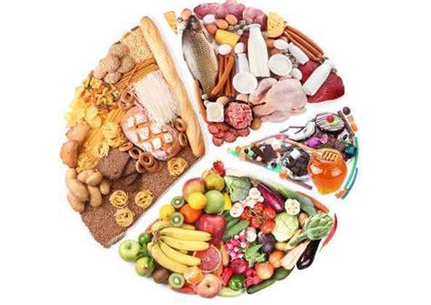 alimentazione sana la nuova piramide alimentare mediterranea per una dieta