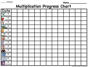 printable multiplication progress chart multiplication fact mastery student progress chart and