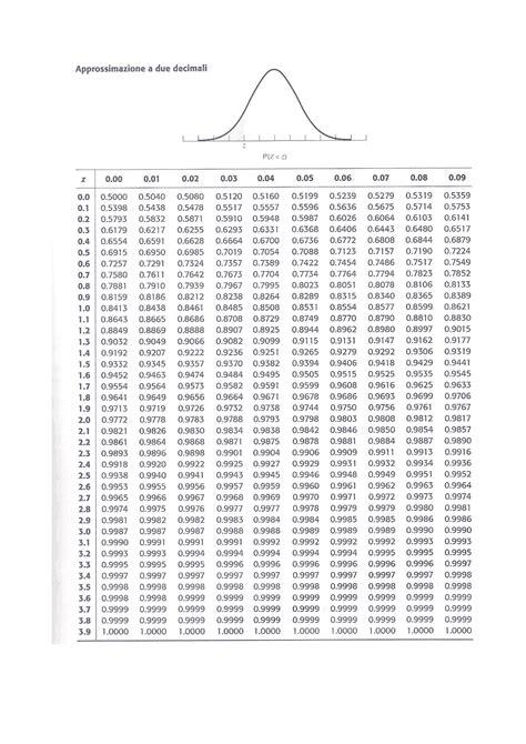 dispense di statistica tavole statistiche clamed docsity
