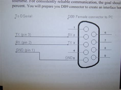 usb to db9 pinout diagram pictures to pin on