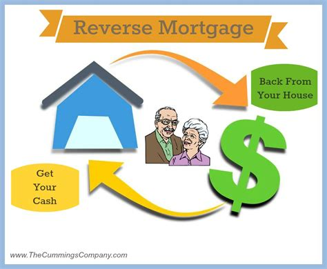 mortgage housing loan reverse mortgage home loan newhairstylesformen2014 com