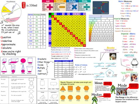 maths toolkit and foundation revision mat by charliedawson