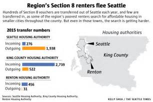 section aid section 8 tenants flee seattle s high rents compete for