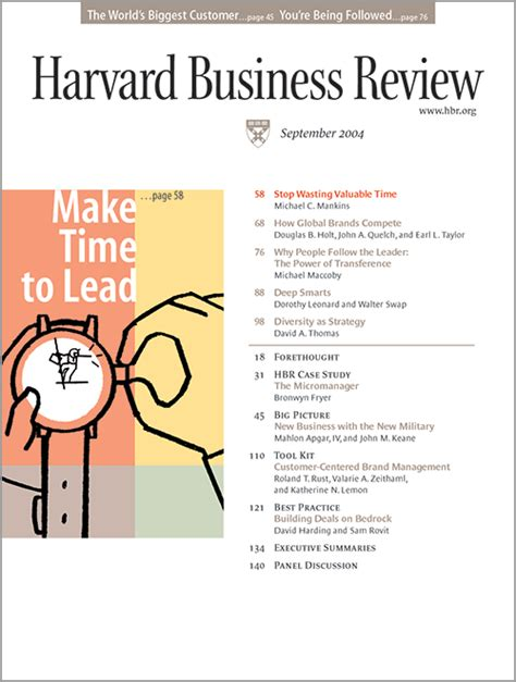 Mfa Is The New Mba Harvard Business Review by Ibm Study Harvard Business Review Ibm S Decade Of