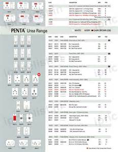 How To Change A Ceiling Fan Light Switch Anchor Electricals Price List Ipricelist