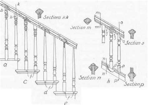 types of banisters types of banisters 28 images balusters balustrades and