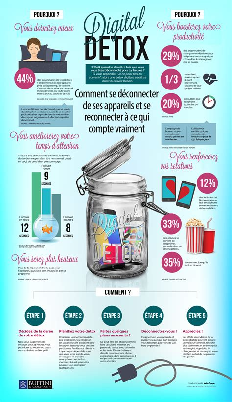How To Detox From Electronics by Une Detox Digitale 231 A Vous Dirait Infographie Lotin