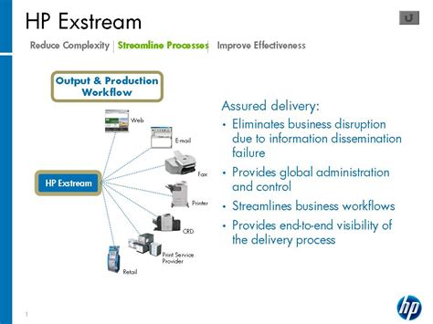 Hp Exstream Documentation by Hp Press Kit Hp Launch Aiim Exposition On Demand Conference