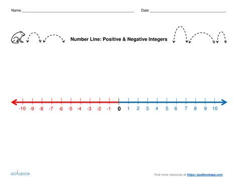 printable number line positive and negative integers integer number line worksheets pdf adding and